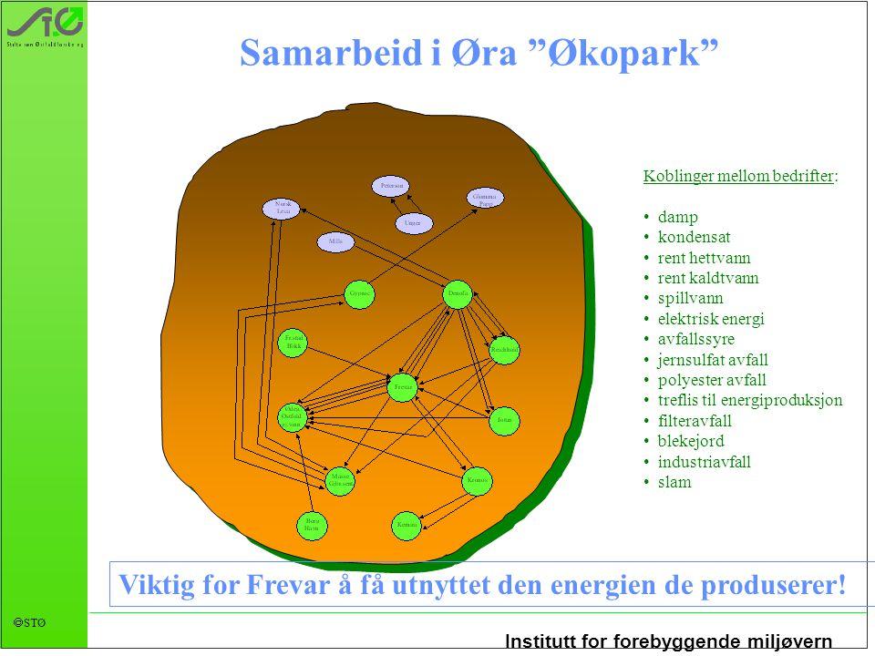 Institutt for forebyggende miljøvern  STØ Samarbeid i Øra Økopark Viktig for Frevar å få utnyttet den energien de produserer.