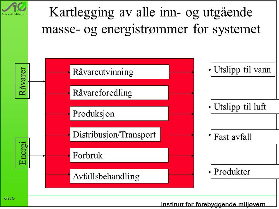Institutt for forebyggende miljøvern  STØ Kartlegging av alle inn- og utgående masse- og energistrømmer for systemet Råvareutvinning Råvareforedling