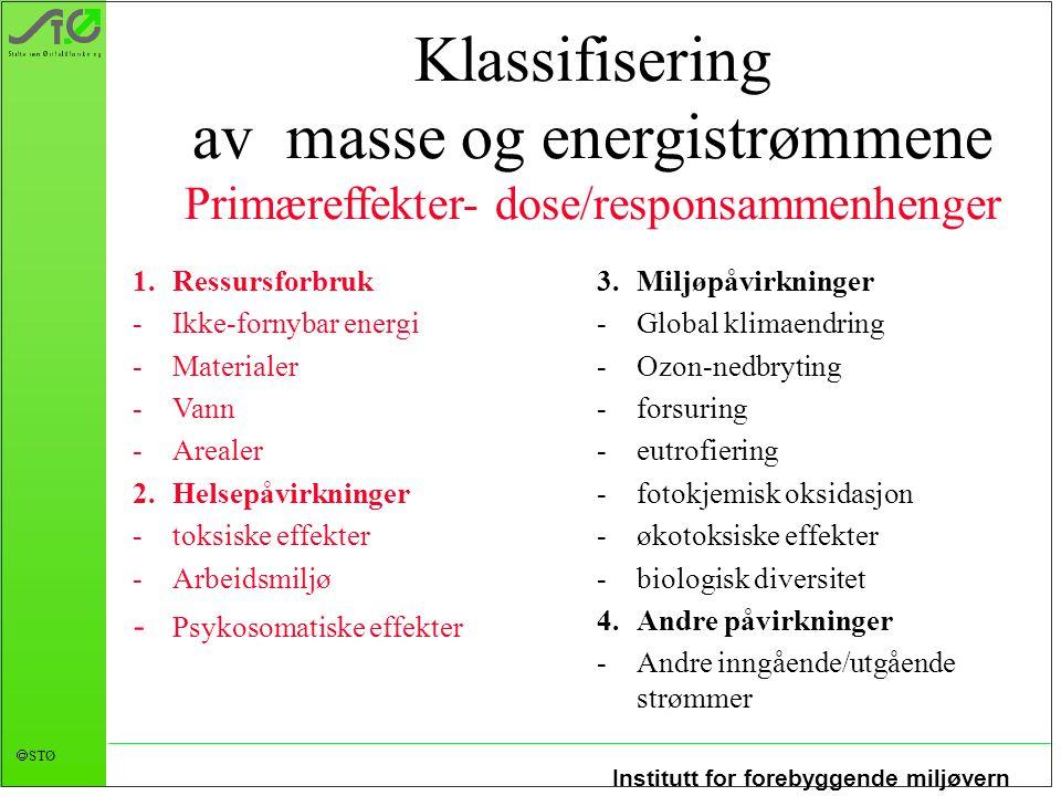 Institutt for forebyggende miljøvern  STØ Klassifisering av masse og energistrømmene Primæreffekter- dose/responsammenhenger 1. Ressursforbruk -Ikke-