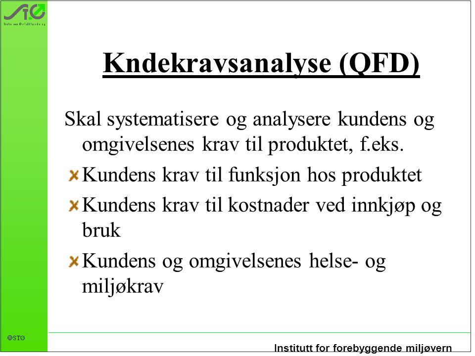 Institutt for forebyggende miljøvern  STØ Kndekravsanalyse (QFD) Skal systematisere og analysere kundens og omgivelsenes krav til produktet, f.eks. K
