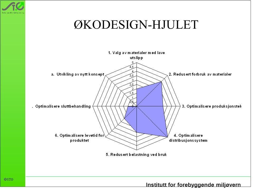 Institutt for forebyggende miljøvern  STØ ØKODESIGN-HJULET