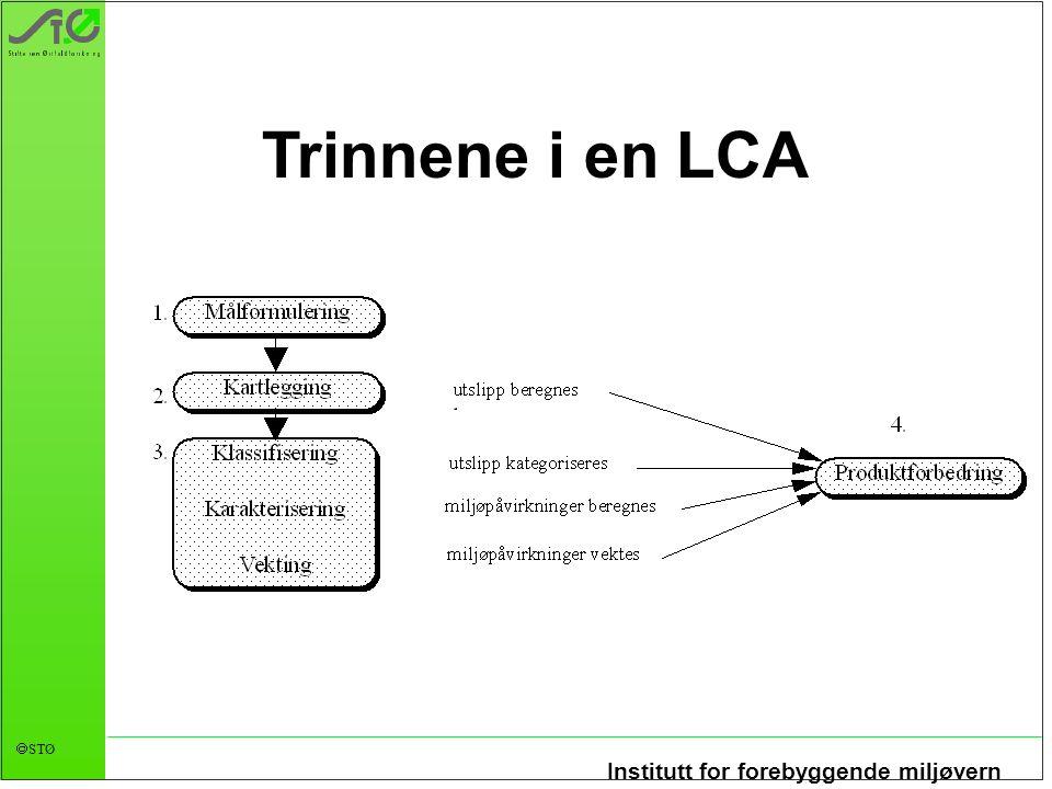 Institutt for forebyggende miljøvern  STØ Trinnene i en LCA