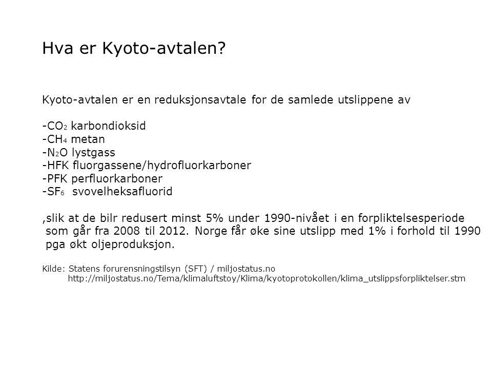 Hvilke forplikteleser får Norge hvis Kyoto-avtalen trer i kraft.