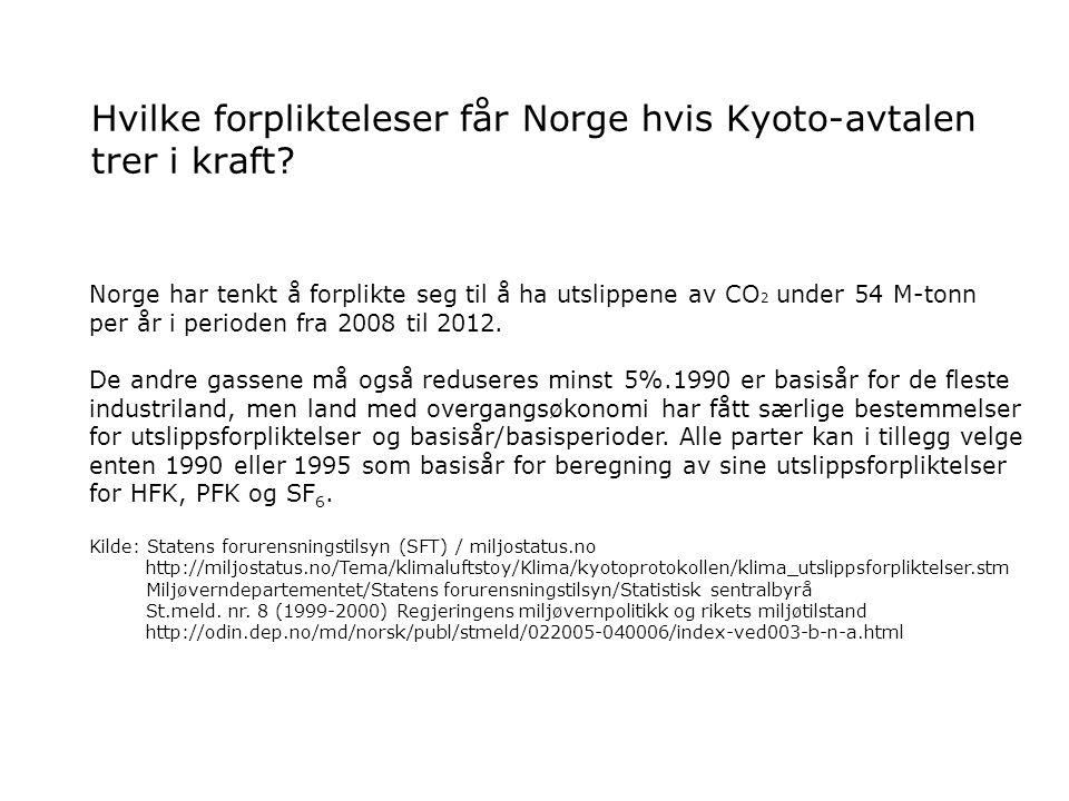 Hvordan ligger Norge an i forhold til de målene som er satt i Kyoto-avtalen.