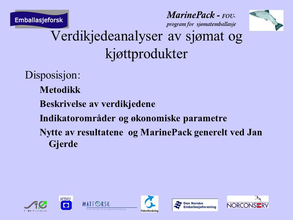 MarinePack - FOU- program for sjømatemballasje Verdikjedeanalyser av sjømat og kjøttprodukter Disposisjon: Metodikk Beskrivelse av verdikjedene Indika