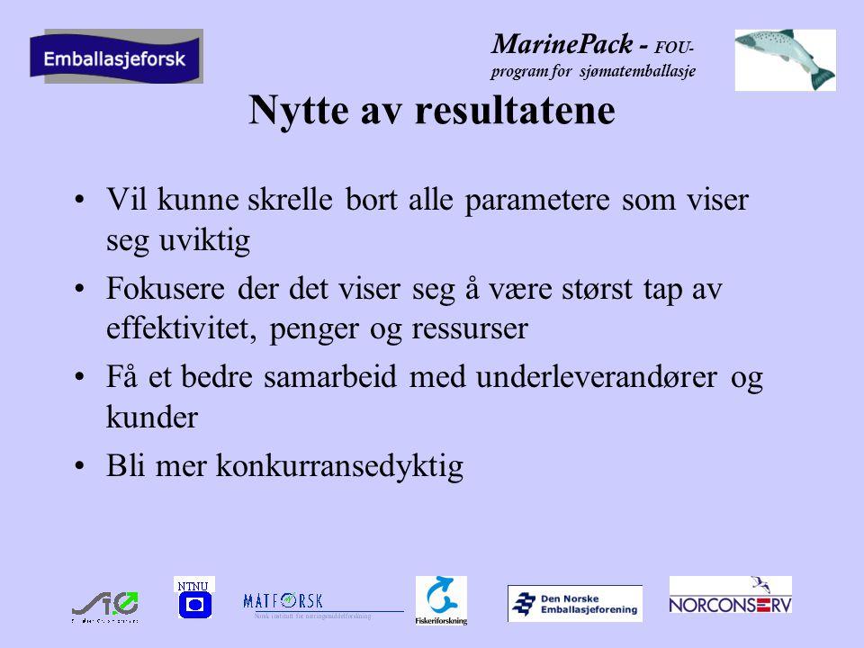 MarinePack - FOU- program for sjømatemballasje Nytte av resultatene Vil kunne skrelle bort alle parametere som viser seg uviktig Fokusere der det vise