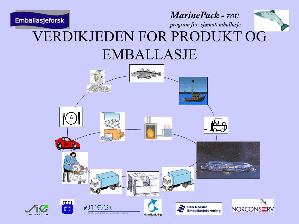 MarinePack - FOU- program for sjømatemballasje Relevante indikatorområder Emballasje-effektivitet/1000 kg produkt; summering av brutto/netto materialforbruk for forbruker-, butikk- og transportemballasje Fyllingsgrad Energiforbruk (brutto/netto energiforbruk)/ /1000 kg produkt og det totale energiforbruket gjennom verdikjeden Energirelaterte utslipp/1000 kg produkt (bidrag til drivhuseffekt og forsuring) Energitap/1000 kg produkt, energi som tapes i verdikjeden