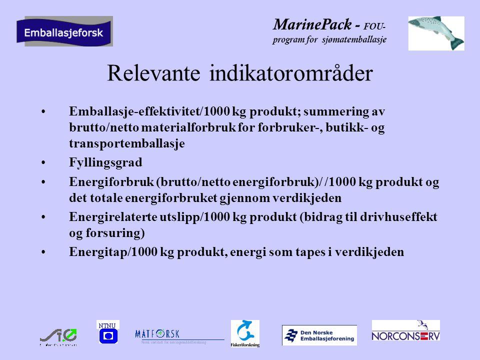 MarinePack - FOU- program for sjømatemballasje Relevante indikatorområder Mottatt råvare i kg/1000kg produkt, forteller hvor mye ressurs som går tapt gjennom kjeden Avfallsmengde/1000 kg produkt, brutto og netto som viser total mengde avfall, og mengde som går til gjenvinning Transport km/1000 kg produkt, hvor mye transportarbeid som forbrukes gjennom verdikjeden Antall kg svinn/1000 kg produkt levert sluttbruker Omløpshastighet for produkt i % av holdbarhetsperiode
