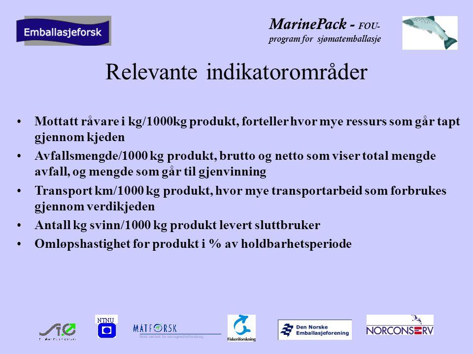 MarinePack - FOU- program for sjømatemballasje Relevante indikatorområder Mottatt råvare i kg/1000kg produkt, forteller hvor mye ressurs som går tapt