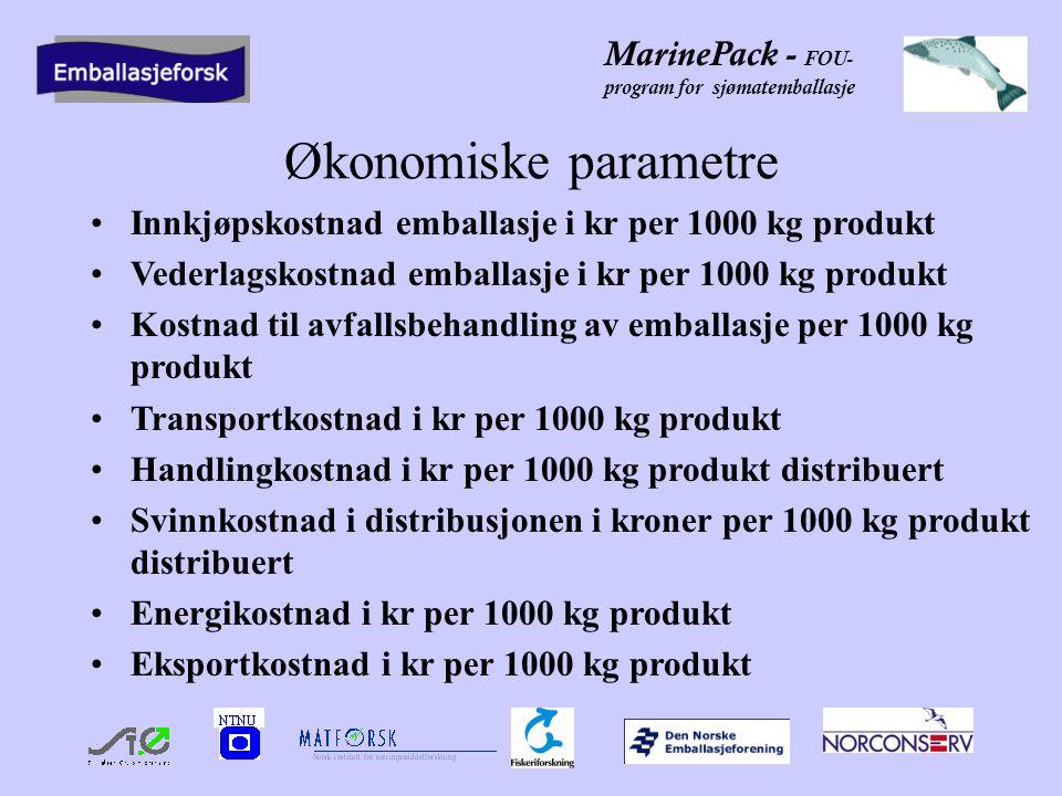 MarinePack - FOU- program for sjømatemballasje Økonomiske parametre Innkjøpskostnad emballasje i kr per 1000 kg produkt Vederlagskostnad emballasje i