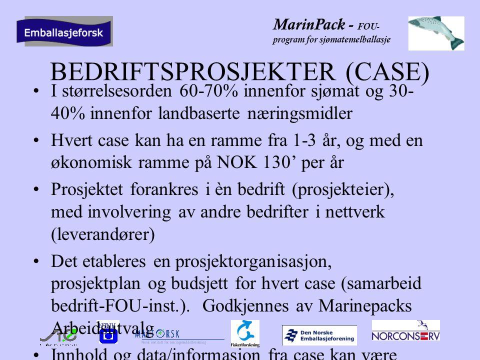 MarinPack - FOU- program for sjømatemelballasje BEDRIFTSPROSJEKTER (CASE) I størrelsesorden 60-70% innenfor sjømat og 30- 40% innenfor landbaserte næringsmidler Hvert case kan ha en ramme fra 1-3 år, og med en økonomisk ramme på NOK 130' per år Prosjektet forankres i èn bedrift (prosjekteier), med involvering av andre bedrifter i nettverk (leverandører) Det etableres en prosjektorganisasjon, prosjektplan og budsjett for hvert case (samarbeid bedrift-FOU-inst.).