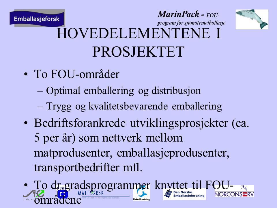 MarinPack - FOU- program for sjømatemelballasje BREDT NETTVERKSSAMARBEID LANGS VERDIKJEDER OG MELLOM FOU-INSTITUTTER Sjømatprodusenter og andre næringsmiddelprodusenter Emballasjeprodusenter Transportbedrifter og andre tjenesteprodusenter DNE, FNL og EFF Matforsk, Norconserv, Fiskeriforskning, NTNU Produktdesign og STØ