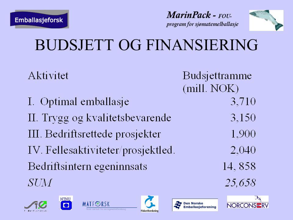 MarinPack - FOU- program for sjømatemelballasje BUDSJETT OG FINANSIERING