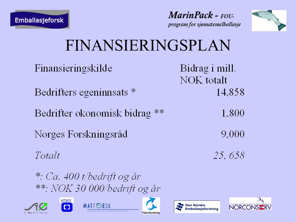 MarinPack - FOU- program for sjømatemelballasje FINANSIERINGSPLAN