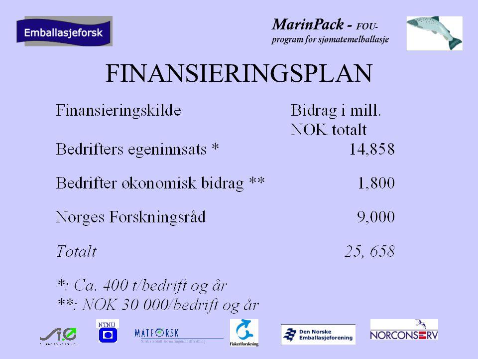 MarinPack - FOU- program for sjømatemelballasje FORSLAG TIL ORGANISERING