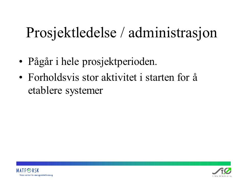 Norskinstituttfornæringsmiddelforskning Prosjektledelse / administrasjon Pågår i hele prosjektperioden. Forholdsvis stor aktivitet i starten for å eta