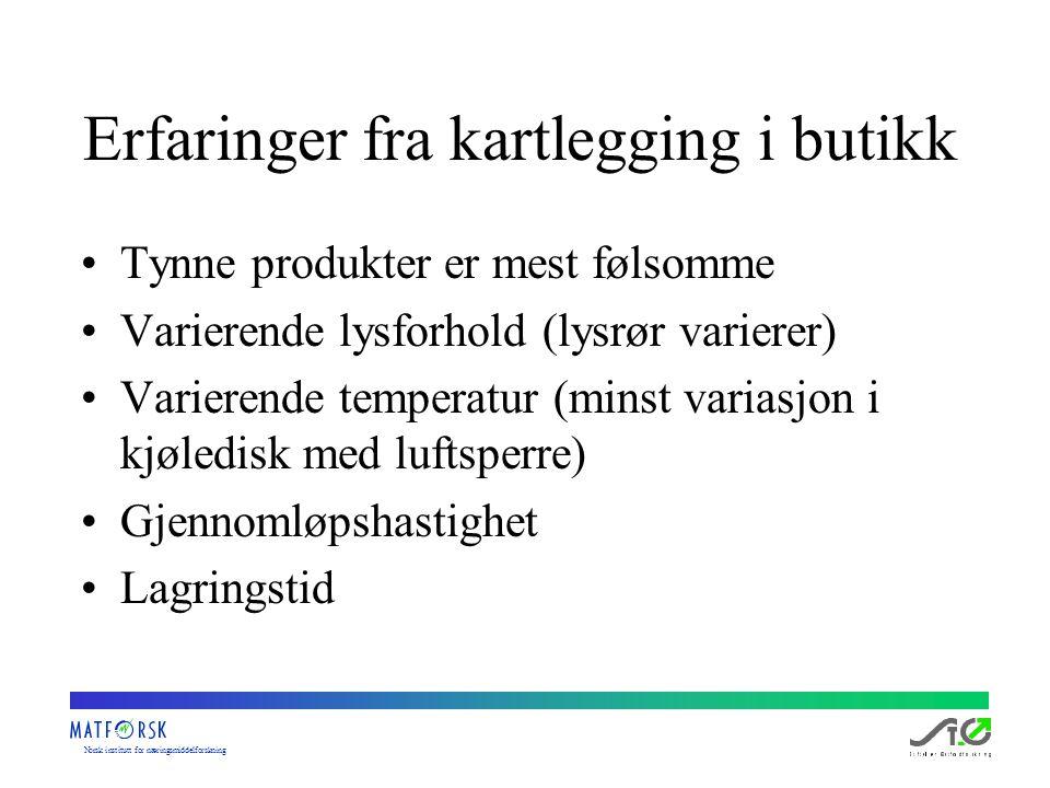 Norskinstituttfornæringsmiddelforskning Erfaringer fra kartlegging i butikk Tynne produkter er mest følsomme Varierende lysforhold (lysrør varierer) V
