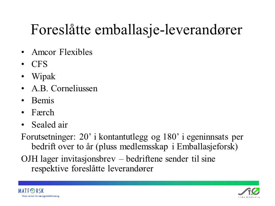 Norskinstituttfornæringsmiddelforskning Foreslåtte emballasje-leverandører Amcor Flexibles CFS Wipak A.B. Corneliussen Bemis Færch Sealed air Forutset