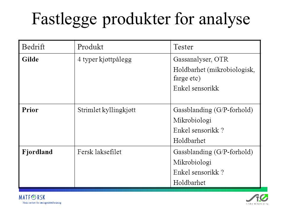 Norskinstituttfornæringsmiddelforskning Fastlegge produkter for analyse BedriftProduktTester Gilde4 typer kjøttpåleggGassanalyser, OTR Holdbarhet (mik