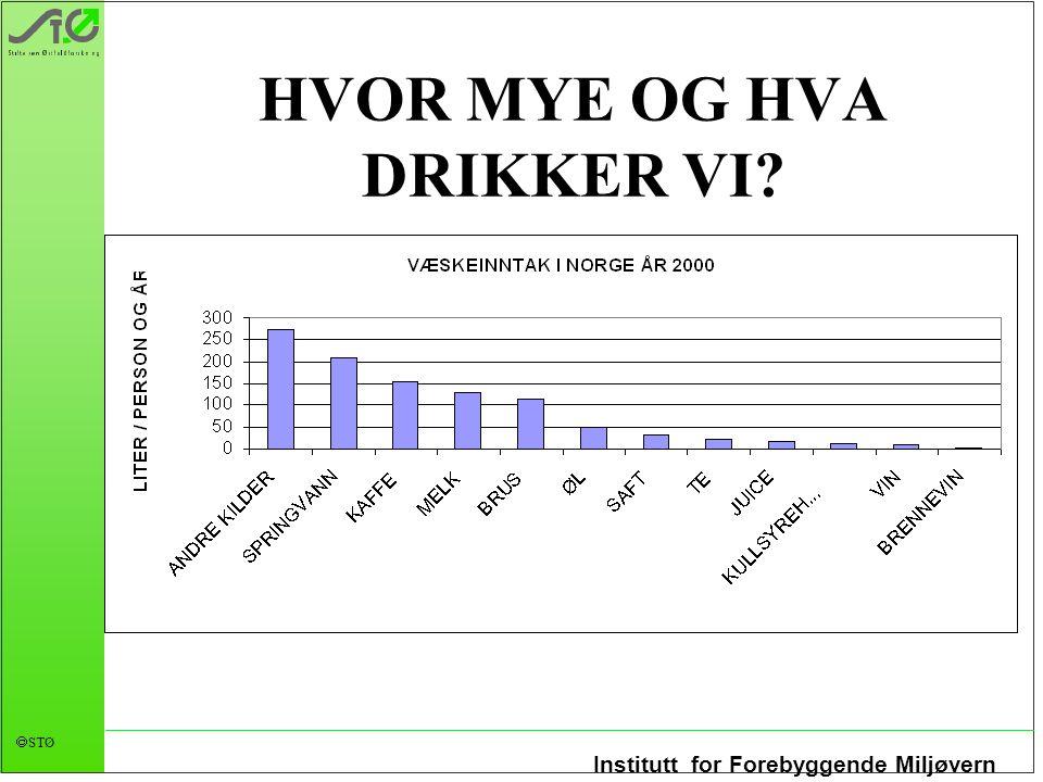 Institutt for Forebyggende Miljøvern  STØ HVOR MYE OG HVA DRIKKER VI?