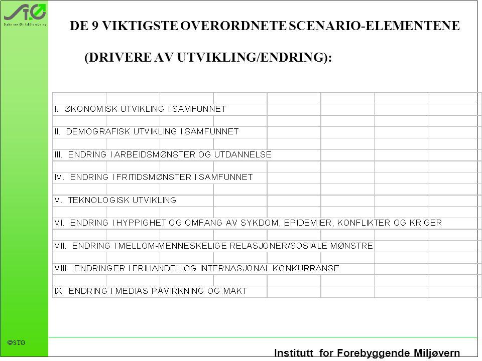 Institutt for Forebyggende Miljøvern  STØ DE 9 VIKTIGSTE OVERORDNETE SCENARIO-ELEMENTENE (DRIVERE AV UTVIKLING/ENDRING):