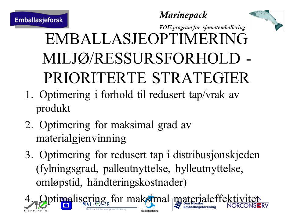 Marinepack FOU-program for sjømatemballering EMBALLASJEOPTIMERING MILJØ/RESSURSFORHOLD - PRIORITERTE STRATEGIER 1.