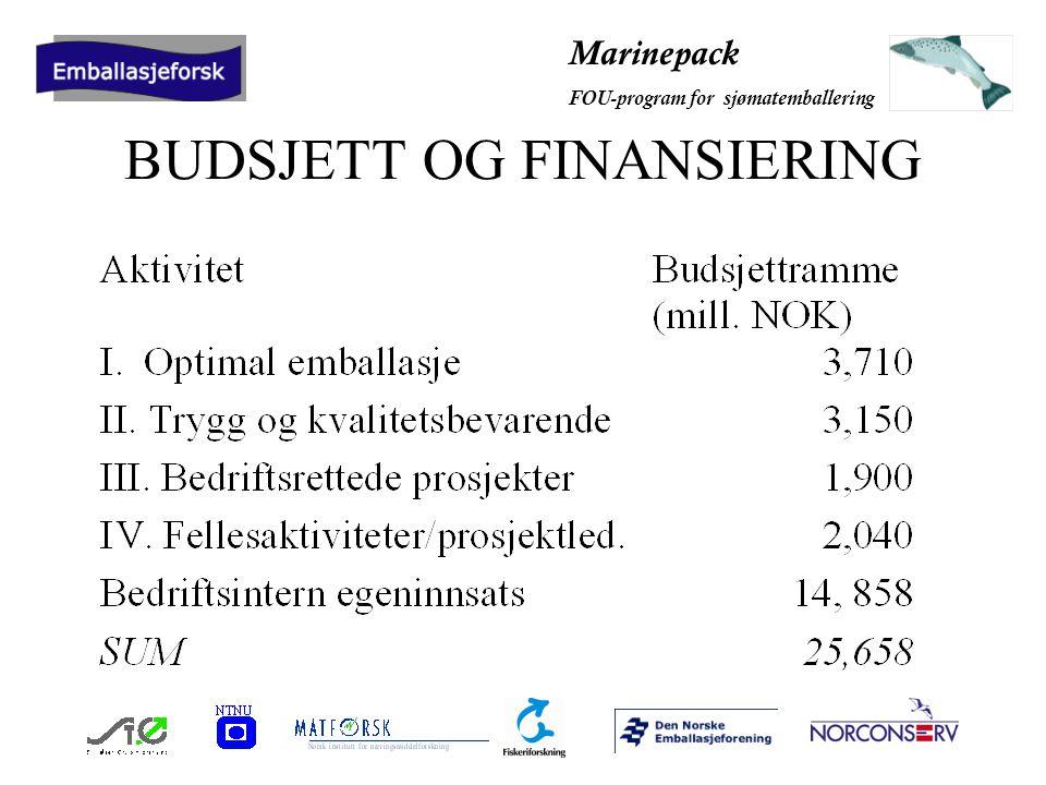 Marinepack FOU-program for sjømatemballering BUDSJETT OG FINANSIERING