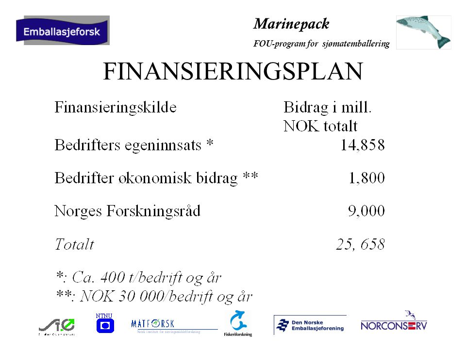 Marinepack FOU-program for sjømatemballering FINANSIERINGSPLAN