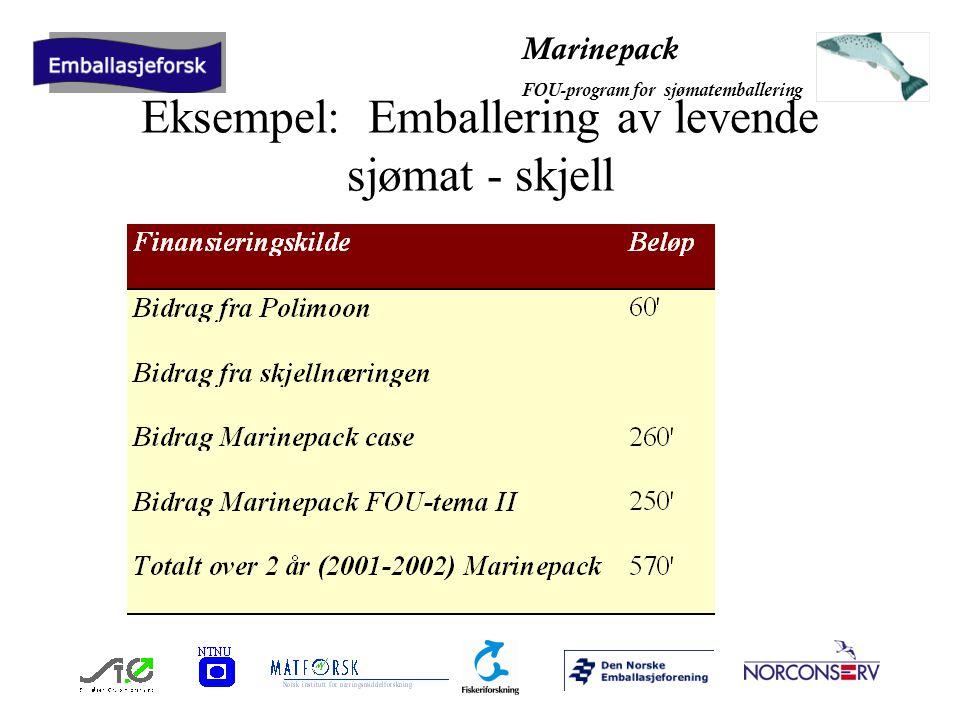 Marinepack FOU-program for sjømatemballering Eksempel: Emballering av levende sjømat - skjell