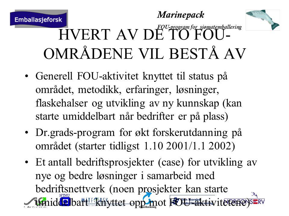 Marinepack FOU-program for sjømatemballering HVERT AV DE TO FOU- OMRÅDENE VIL BESTÅ AV Generell FOU-aktivitet knyttet til status på området, metodikk, erfaringer, løsninger, flaskehalser og utvikling av ny kunnskap (kan starte umiddelbart når bedrifter er på plass) Dr.grads-program for økt forskerutdanning på området (starter tidligst 1.10 2001/1.1 2002) Et antall bedriftsprosjekter (case) for utvikling av nye og bedre løsninger i samarbeid med bedriftsnettverk (noen prosjekter kan starte umiddelbart knyttet opp mot FOU-aktivitetene)