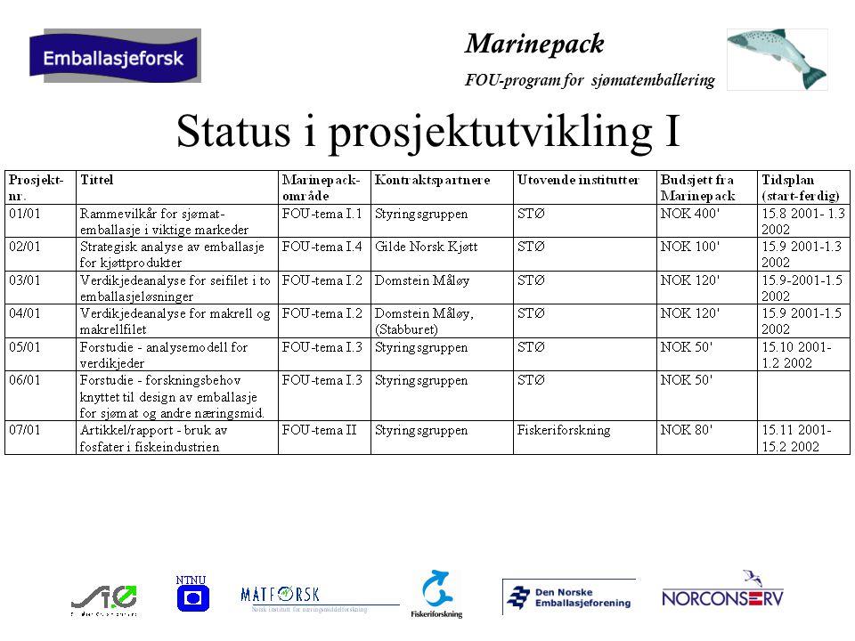 Marinepack FOU-program for sjømatemballering Status i prosjektutvikling II