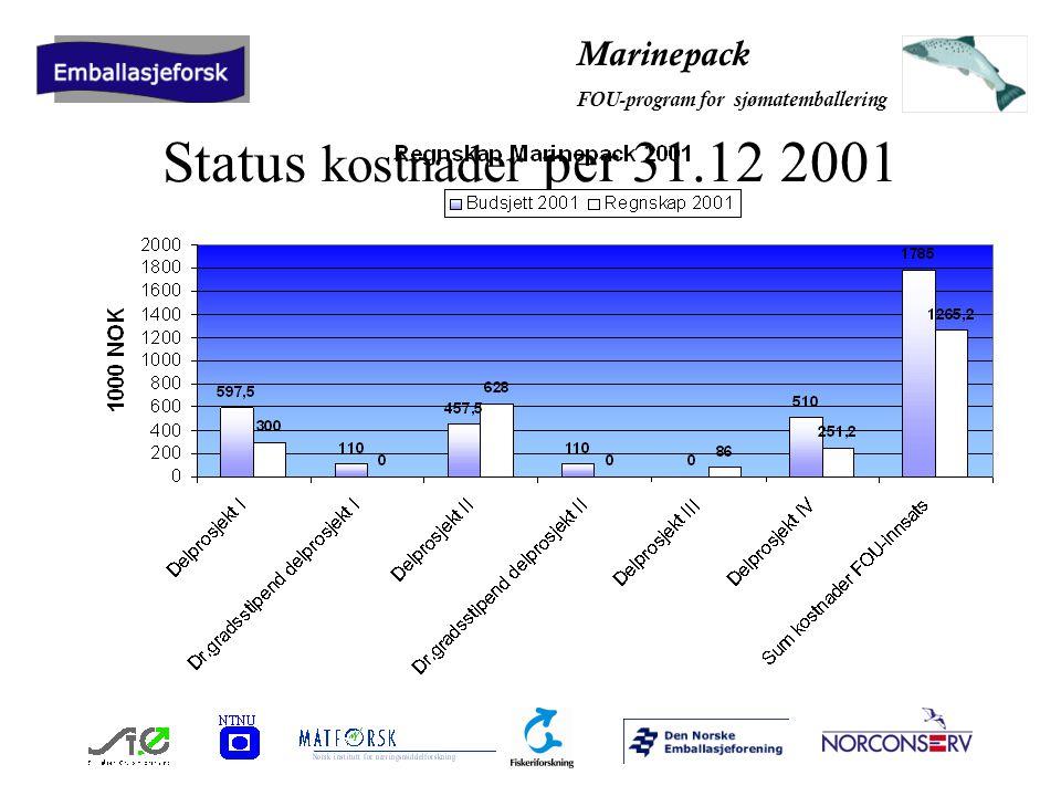 Marinepack FOU-program for sjømatemballering Finansieringsmodell for prosjekter