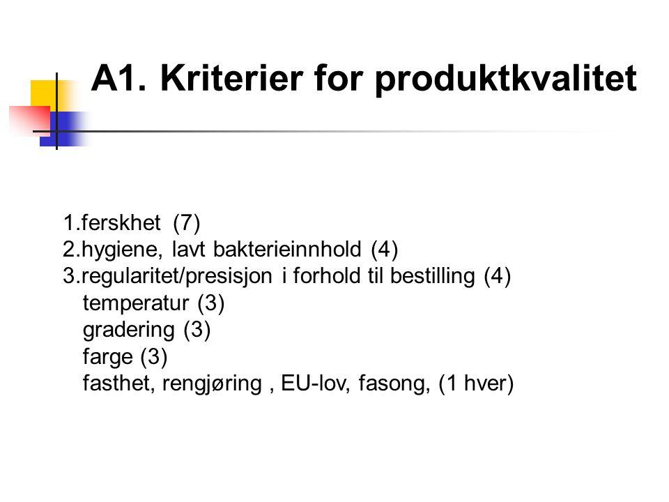 A1. Kriterier for produktkvalitet 1.ferskhet (7) 2.hygiene, lavt bakterieinnhold (4) 3.regularitet/presisjon i forhold til bestilling (4) temperatur (