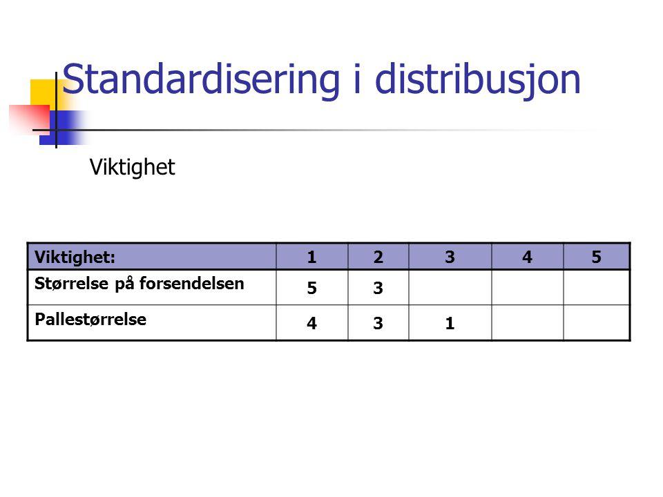 Standardisering i distribusjon Viktighet: 12345 Størrelse på forsendelsen 53 Pallestørrelse 431 Viktighet