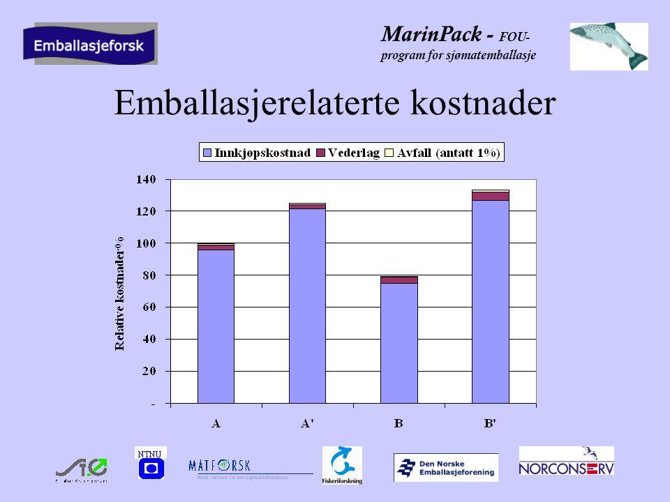 MarinPack - FOU- program for sjømatemballasje Emballasjerelaterte kostnader