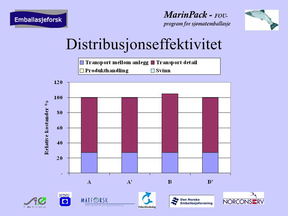 MarinPack - FOU- program for sjømatemballasje Distribusjonseffektivitet