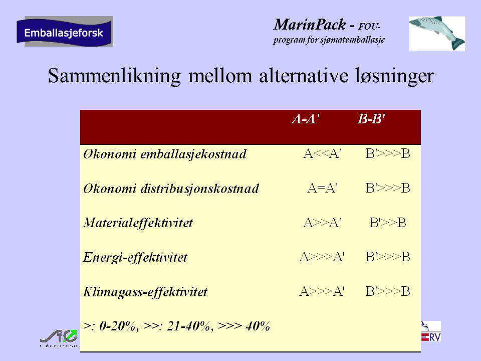 MarinPack - FOU- program for sjømatemballasje Sammenlikning mellom alternative løsninger
