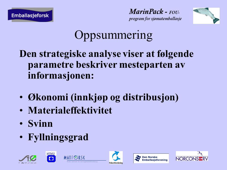 MarinPack - FOU- program for sjømatemballasje Oppsummering Den strategiske analyse viser at følgende parametre beskriver mesteparten av informasjonen: Økonomi (innkjøp og distribusjon) Materialeffektivitet Svinn Fyllningsgrad