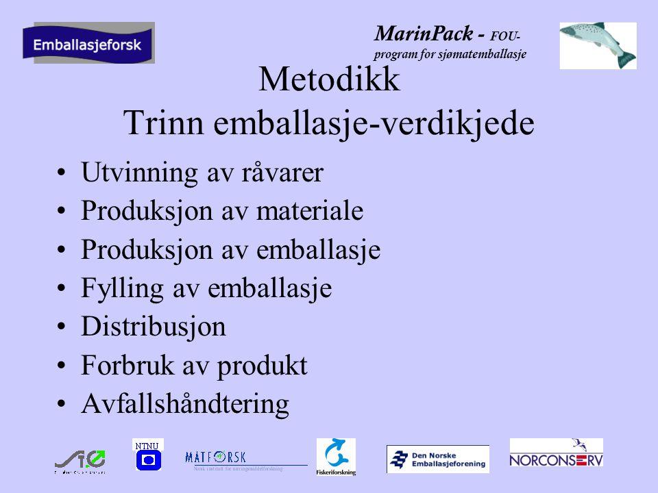 MarinPack - FOU- program for sjømatemballasje Metodikk Trinn emballasje-verdikjede Utvinning av råvarer Produksjon av materiale Produksjon av emballasje Fylling av emballasje Distribusjon Forbruk av produkt Avfallshåndtering