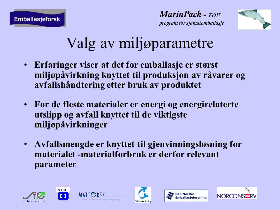 MarinPack - FOU- program for sjømatemballasje Valg av miljøparametre Erfaringer viser at det for emballasje er størst miljøpåvirkning knyttet til produksjon av råvarer og avfallshåndtering etter bruk av produktet For de fleste materialer er energi og energirelaterte utslipp og avfall knyttet til de viktigste miljøpåvirkninger Avfallsmengde er knyttet til gjenvinningsløsning for materialet -materialforbruk er derfor relevant parameter