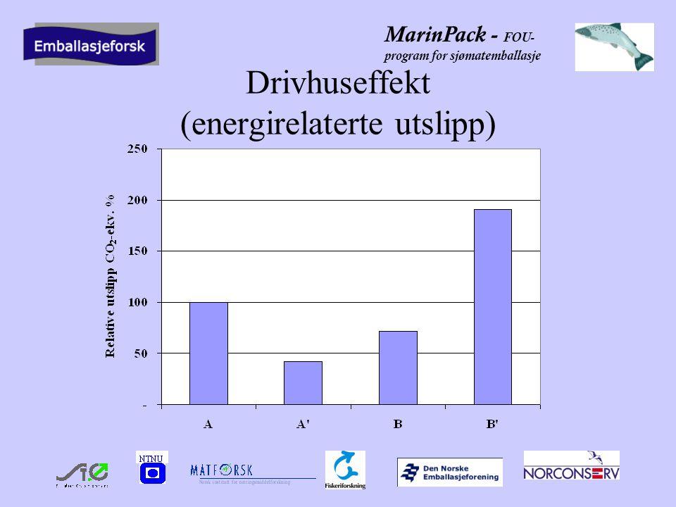 MarinPack - FOU- program for sjømatemballasje Drivhuseffekt (energirelaterte utslipp)