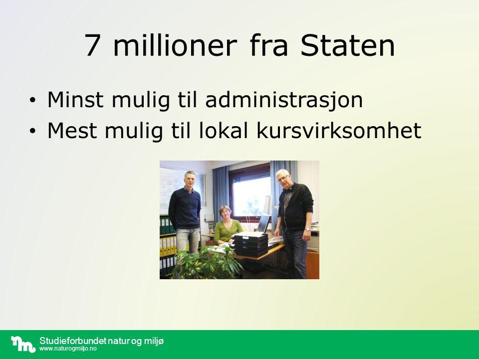 Studieforbundet natur og miljø www.naturogmiljo.no 7 millioner fra Staten Minst mulig til administrasjon Mest mulig til lokal kursvirksomhet