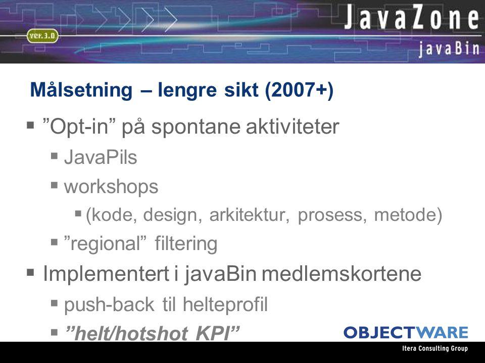 08.06.05 Målsetning – lengre sikt (2007+)  Opt-in på spontane aktiviteter  JavaPils  workshops  (kode, design, arkitektur, prosess, metode)  regional filtering  Implementert i javaBin medlemskortene  push-back til helteprofil  helt/hotshot KPI