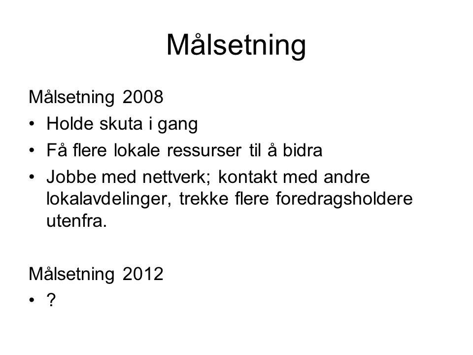 Hvem er javaBins brukere i Trondheim.