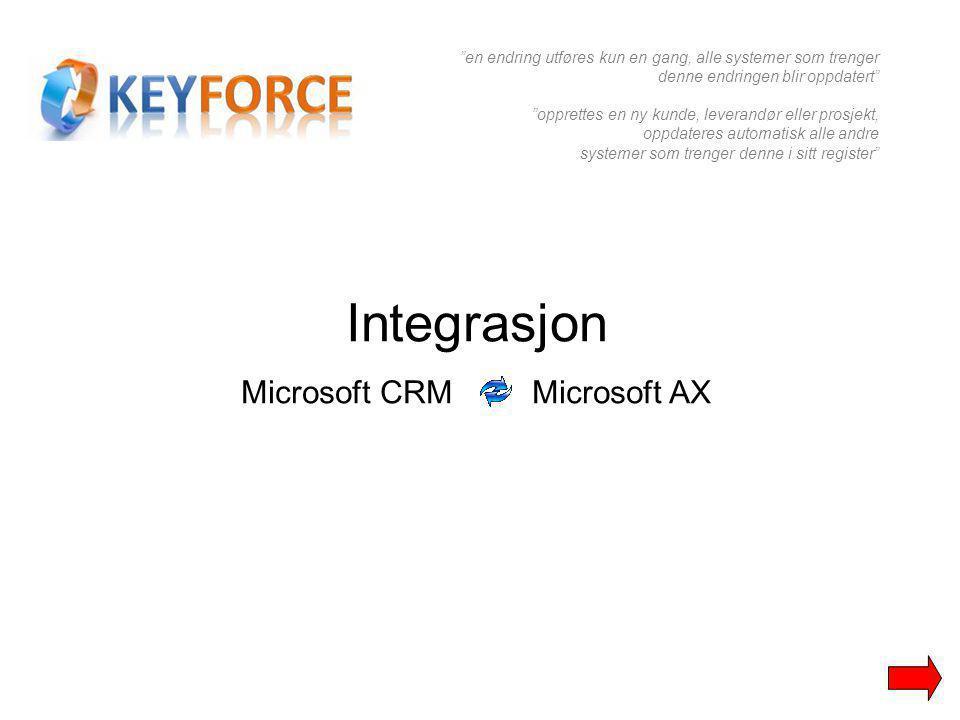 Integrasjon Microsoft CRM Microsoft AX en endring utføres kun en gang, alle systemer som trenger denne endringen blir oppdatert opprettes en ny kunde, leverandør eller prosjekt, oppdateres automatisk alle andre systemer som trenger denne i sitt register