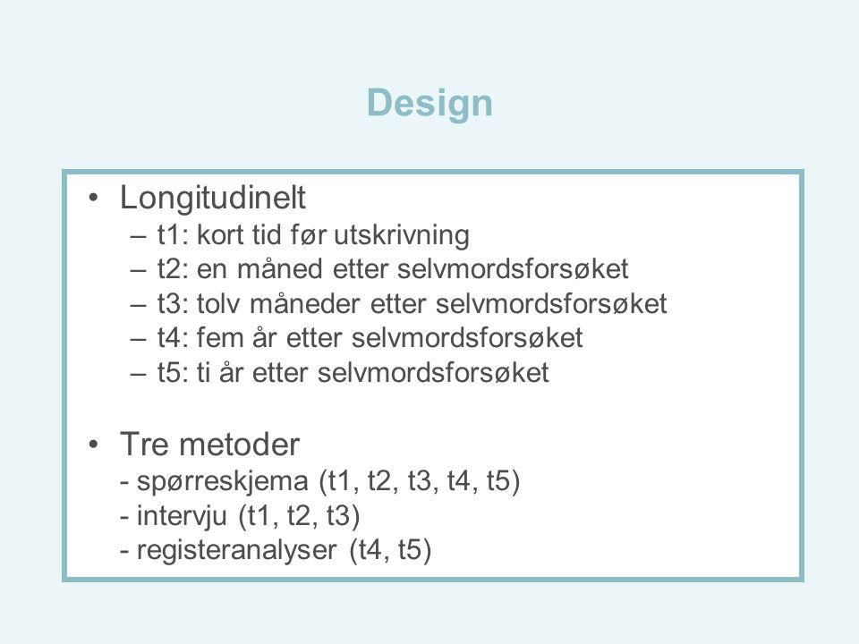 Design Longitudinelt –t1: kort tid før utskrivning –t2: en måned etter selvmordsforsøket –t3: tolv måneder etter selvmordsforsøket –t4: fem år etter selvmordsforsøket –t5: ti år etter selvmordsforsøket Tre metoder - spørreskjema (t1, t2, t3, t4, t5) - intervju (t1, t2, t3) - registeranalyser (t4, t5)