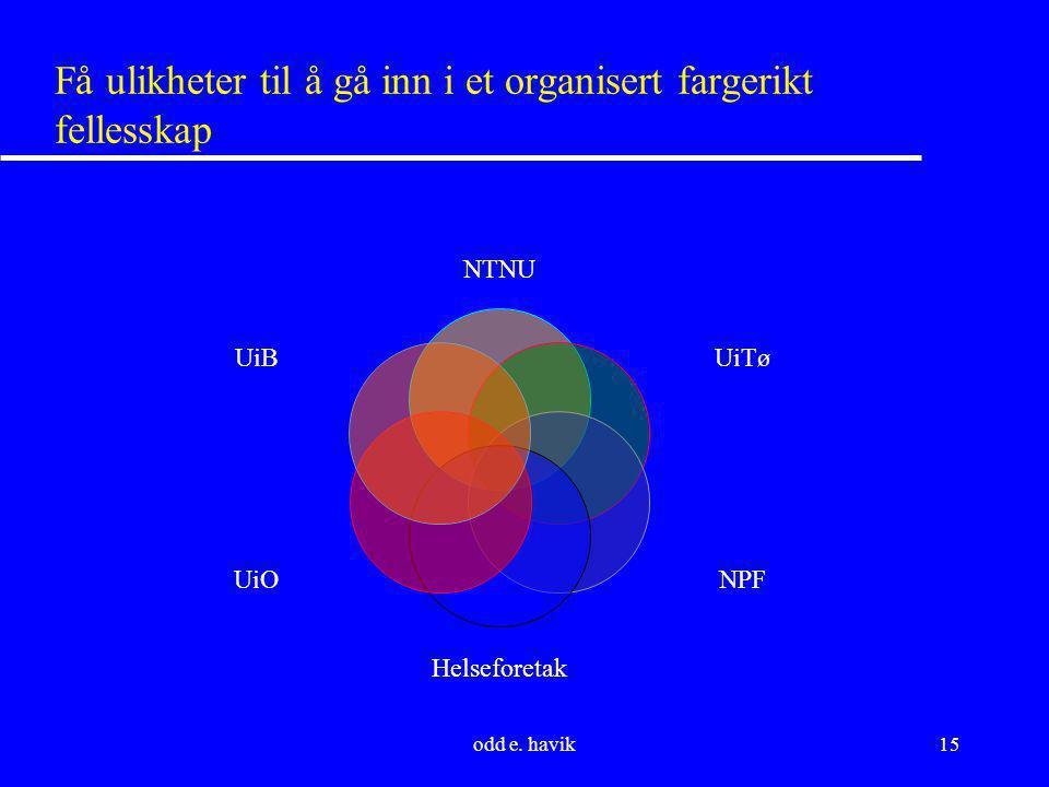 odd e. havik15 Få ulikheter til å gå inn i et organisert fargerikt fellesskap NTNU UiTø NPF Helseforetak UiO UiB