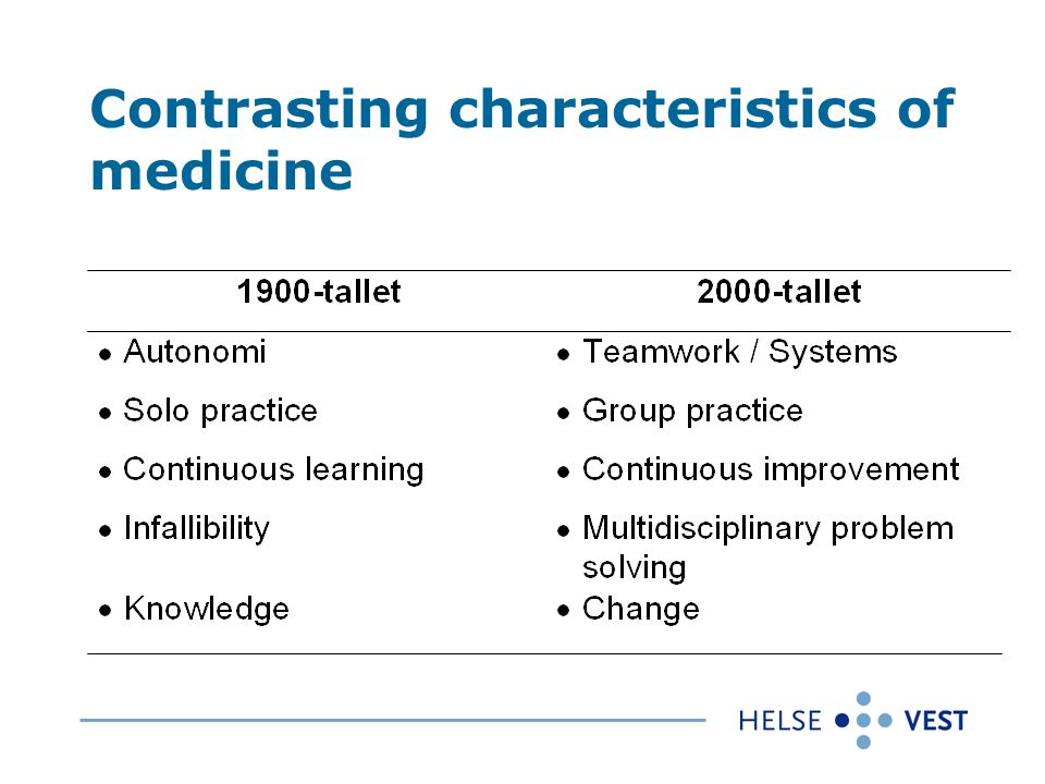 Contrasting characteristics of medicine Milbank Memorial Fund 2002