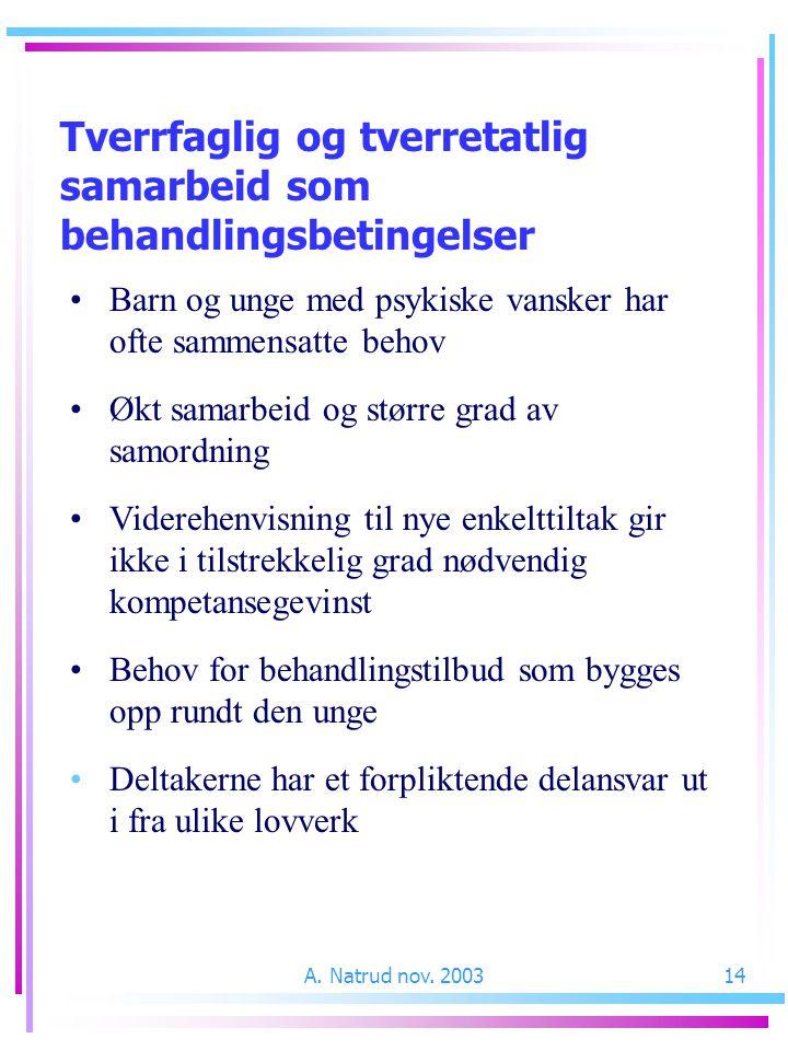 A. Natrud nov. 200314 Tverrfaglig og tverretatlig samarbeid som behandlingsbetingelser Barn og unge med psykiske vansker har ofte sammensatte behov Øk