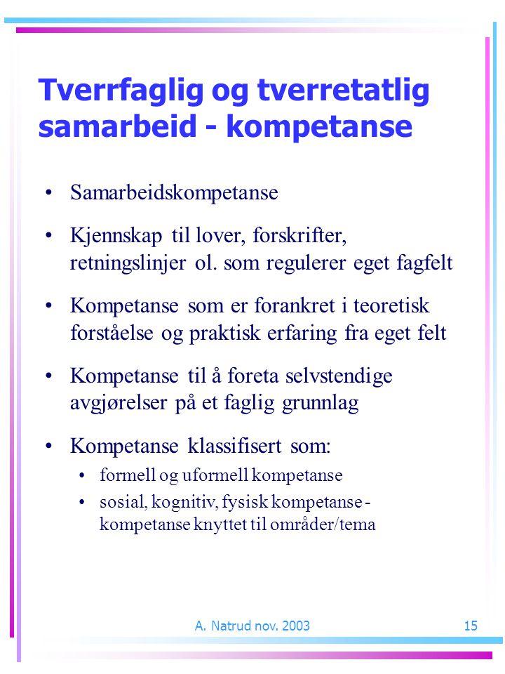 A. Natrud nov. 200315 Tverrfaglig og tverretatlig samarbeid - kompetanse Samarbeidskompetanse Kjennskap til lover, forskrifter, retningslinjer ol. som